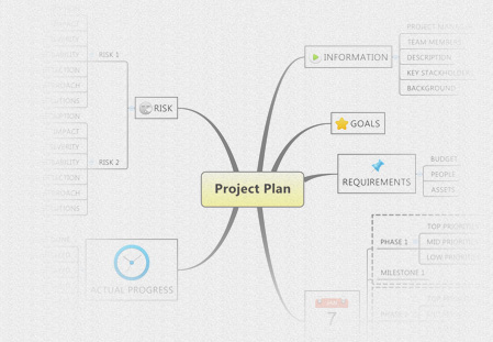 Software planning, project management Hungary